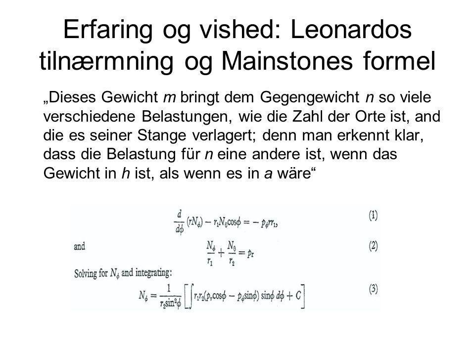 Erfaring og vished: Leonardos tilnærmning og Mainstones formel Dieses Gewicht m bringt dem Gegengewicht n so viele verschiedene Belastungen, wie die Z