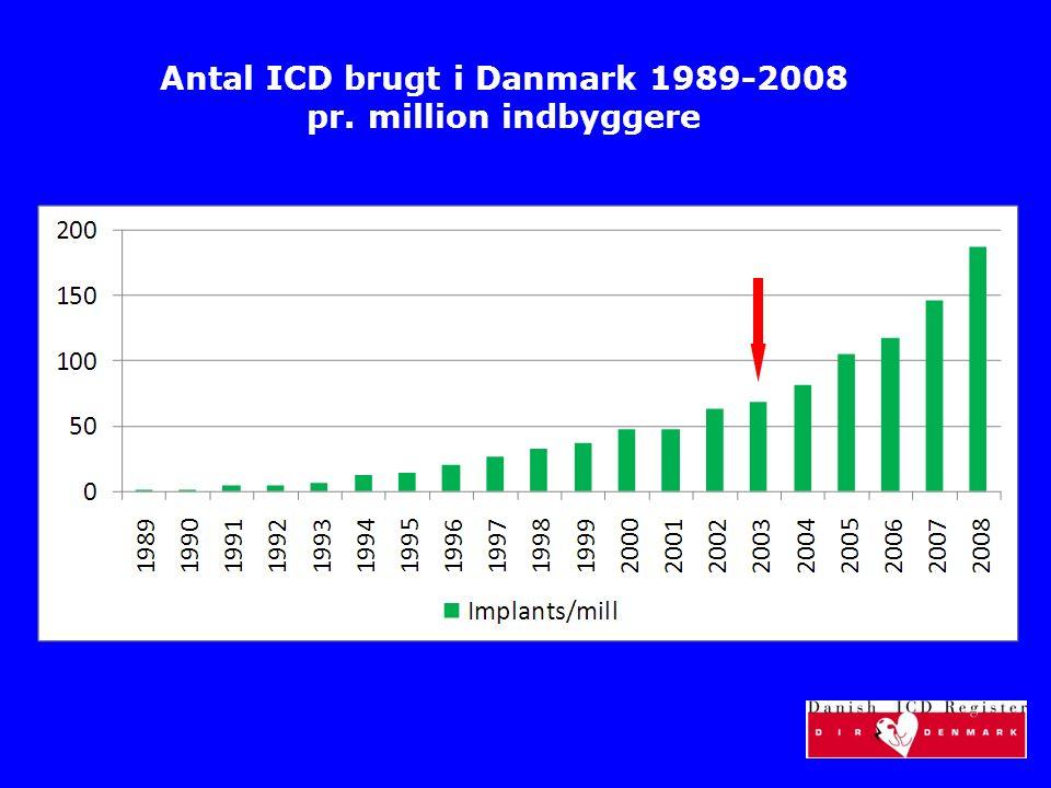 Implantationer ICD + CRT-D tal for 2009 er estimeret ud fra de første 4 mdr