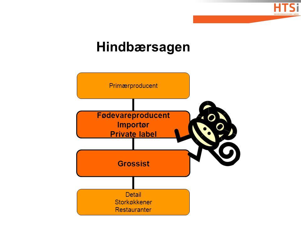 Hindbærsagen Primærproducent Fødevareproducent Importør Private label Grossist Detail Storkøkkener Restauranter