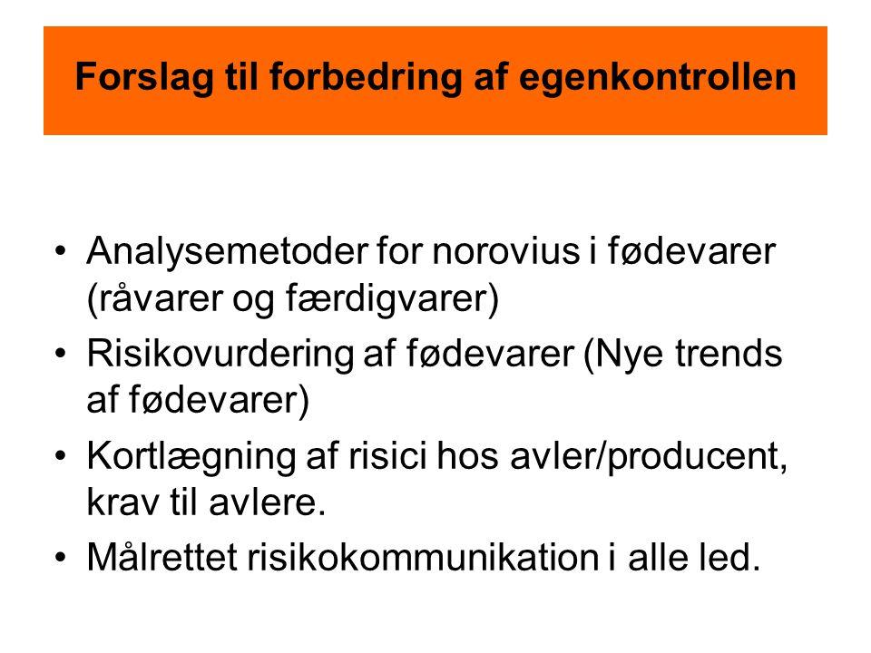 Analysemetoder for norovius i fødevarer (råvarer og færdigvarer) Risikovurdering af fødevarer (Nye trends af fødevarer) Kortlægning af risici hos avler/producent, krav til avlere.