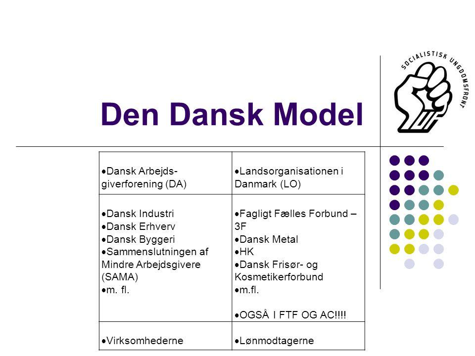 Den Dansk Model  Dansk Arbejds- giverforening (DA)  Landsorganisationen i Danmark (LO)  Dansk Industri  Dansk Erhverv  Dansk Byggeri  Sammenslutningen af Mindre Arbejdsgivere (SAMA)  m.