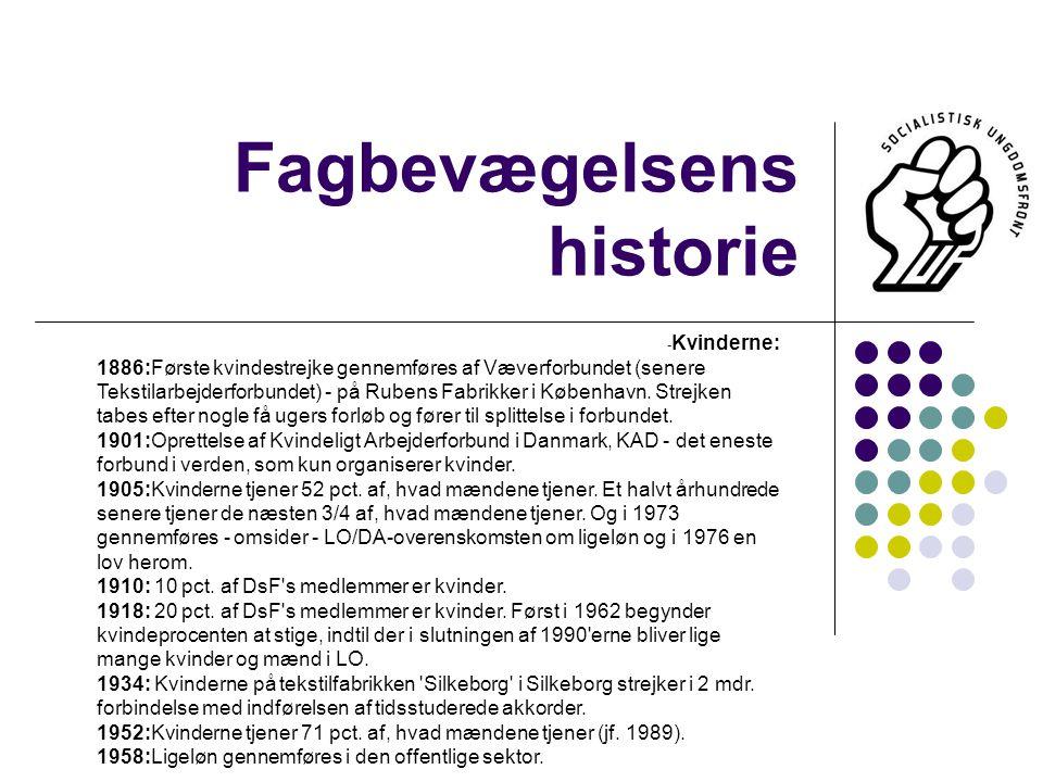 Fagbevægelsens historie - Kvinderne: 1886:Første kvindestrejke gennemføres af Væverforbundet (senere Tekstilarbejderforbundet) - på Rubens Fabrikker i København.