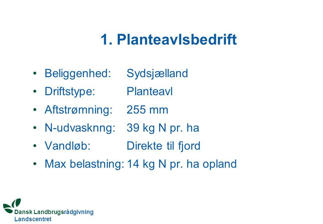 Dansk Landbrugsrådgivning Landscentret 1.