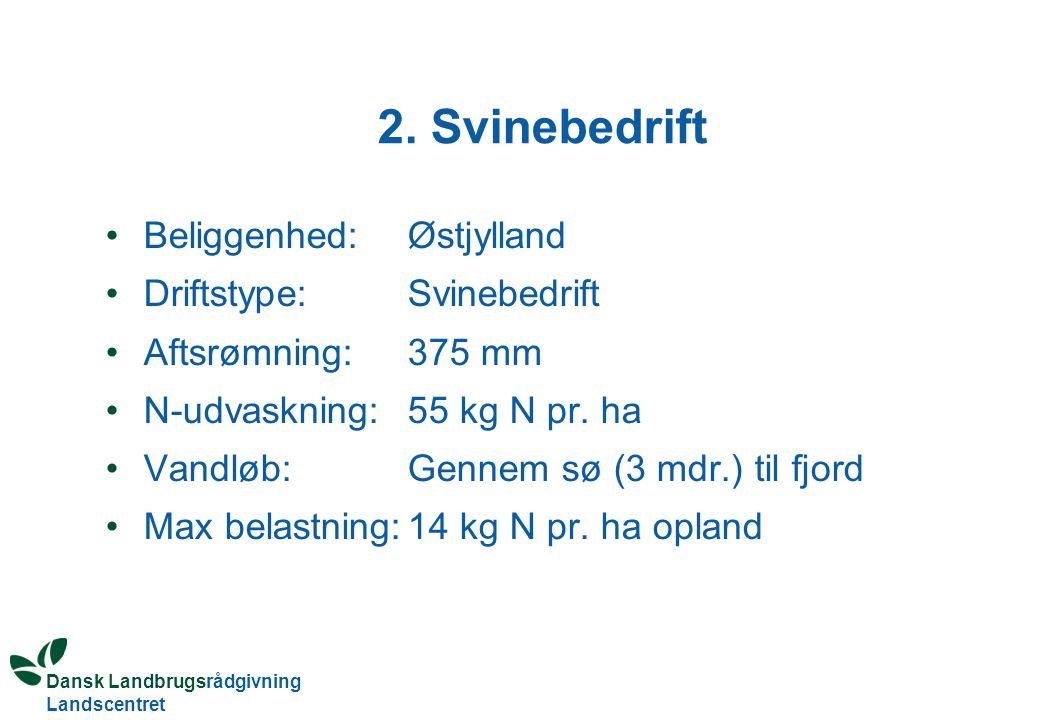 Dansk Landbrugsrådgivning Landscentret 2.