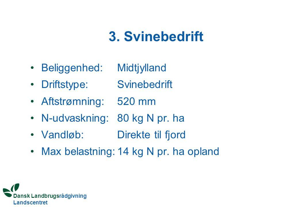 Dansk Landbrugsrådgivning Landscentret 3.