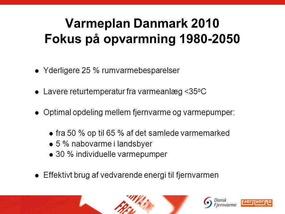 Varmeplan Danmark 2010 Fokus på opvarmning 1980-2050 ● Yderligere 25 % rumvarmebesparelser ● Lavere returtemperatur fra varmeanlæg <35 o C ● Optimal opdeling mellem fjernvarme og varmepumper: ● fra 50 % op til 65 % af det samlede varmemarked ● 5 % nabovarme i landsbyer ● 30 % individuelle varmepumper ● Effektivt brug af vedvarende energi til fjernvarmen