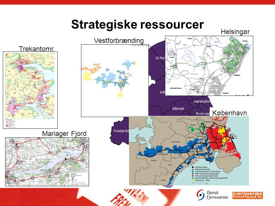 Vestforbrænding Strategiske ressourcer København Mariager Fjord Trekantomr. Helsingør
