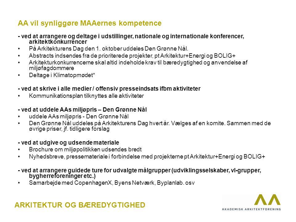 AA vil synliggøre MAAernes kompetence - ved at arrangere og deltage i udstillinger, nationale og internationale konferencer, arkitektkonkurrencer På Arkitekturens Dag den 1.