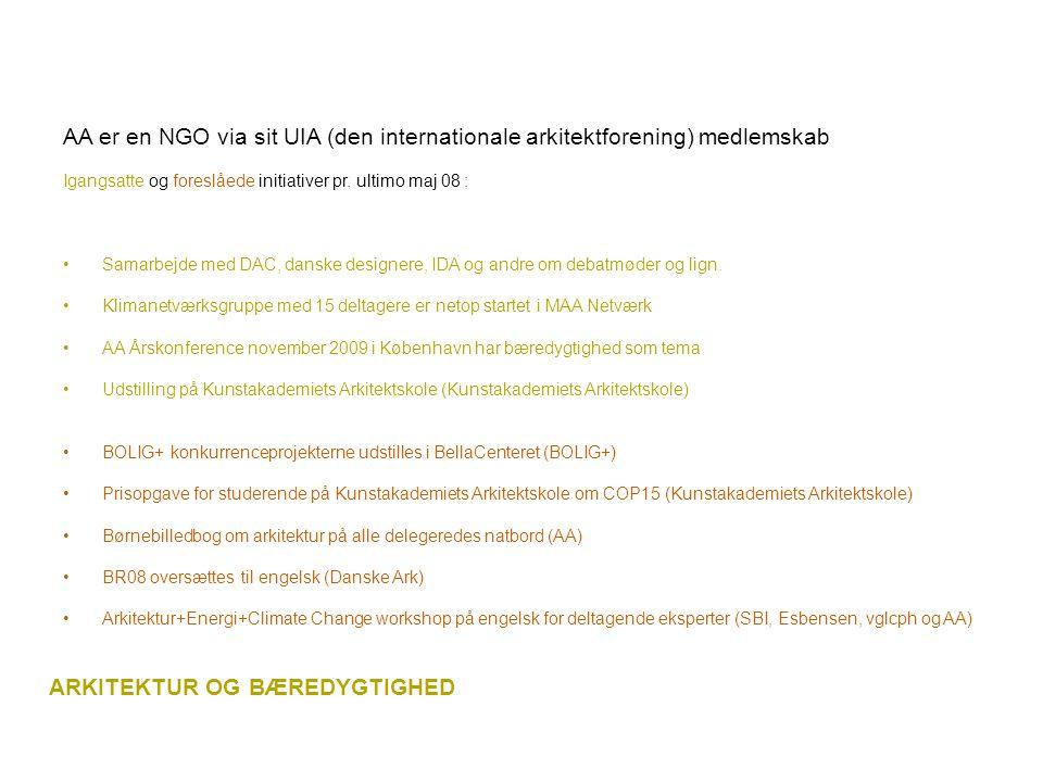ARKITEKTUR OG BÆREDYGTIGHED AA er en NGO via sit UIA (den internationale arkitektforening) medlemskab Igangsatte og foreslåede initiativer pr.