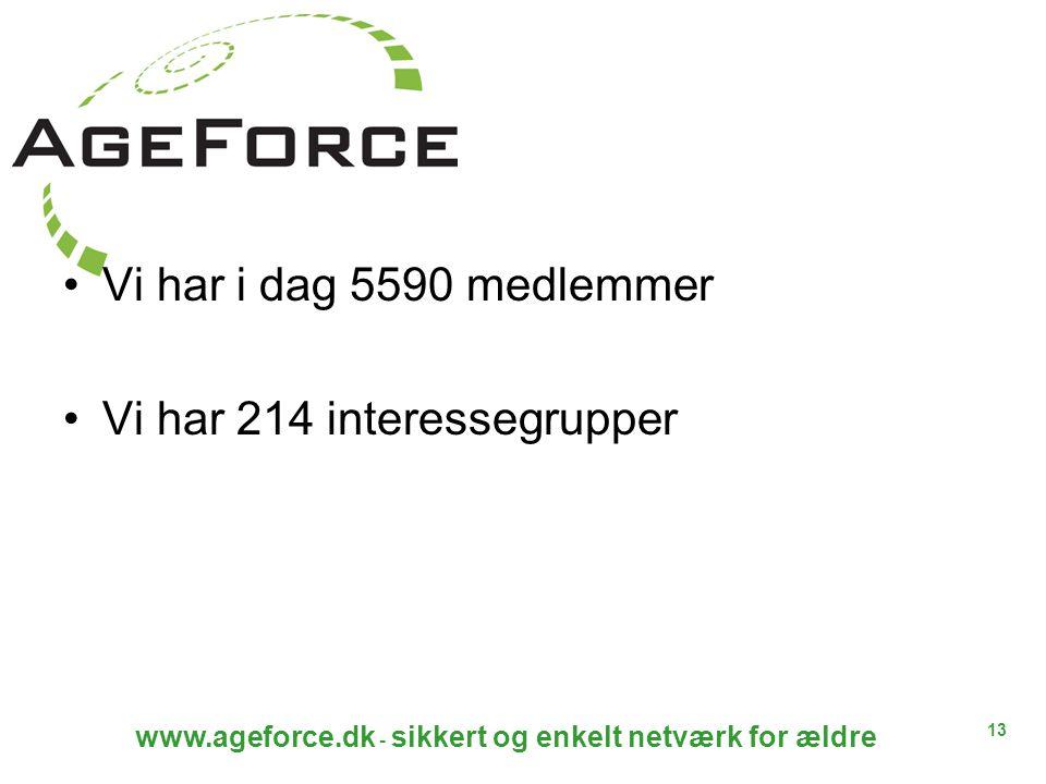13 www.ageforce.dk - sikkert og enkelt netværk for ældre Vi har i dag 5590 medlemmer Vi har 214 interessegrupper