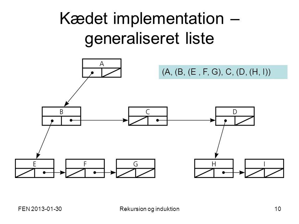FEN 2013-01-30Rekursion og induktion10 Kædet implementation – generaliseret liste (A, (B, (E, F, G), C, (D, (H, I))