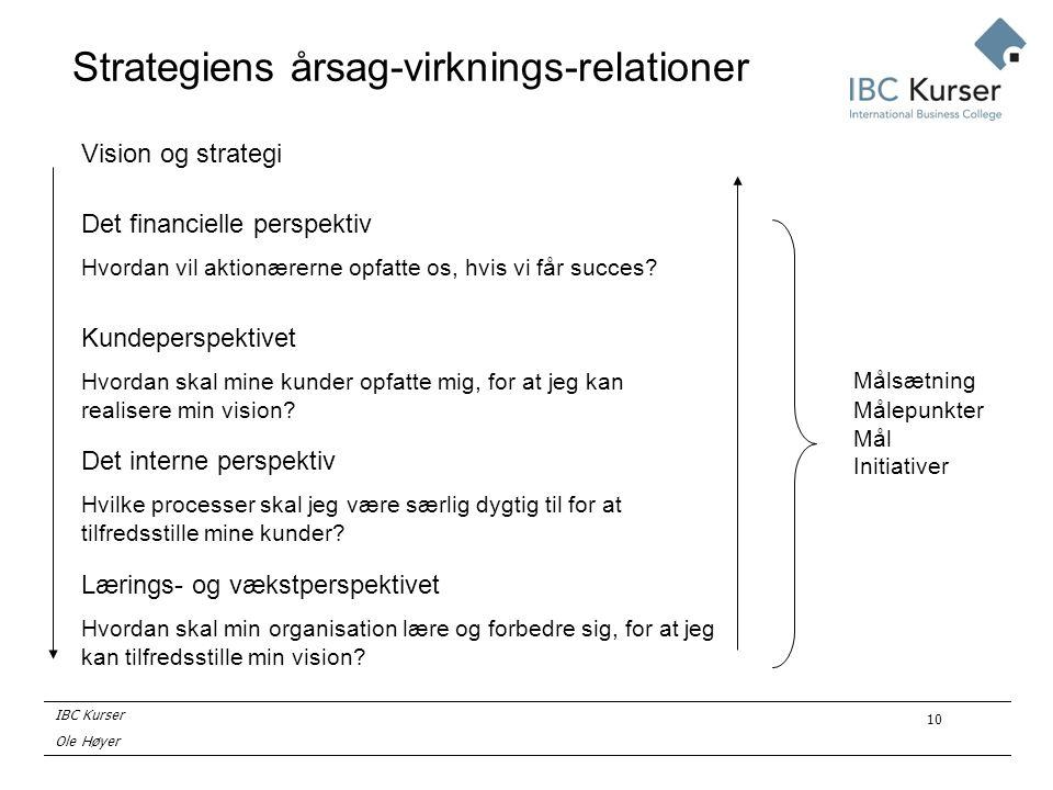 IBC Kurser Ole Høyer 10 Strategiens årsag-virknings-relationer Det financielle perspektiv Hvordan vil aktionærerne opfatte os, hvis vi får succes.