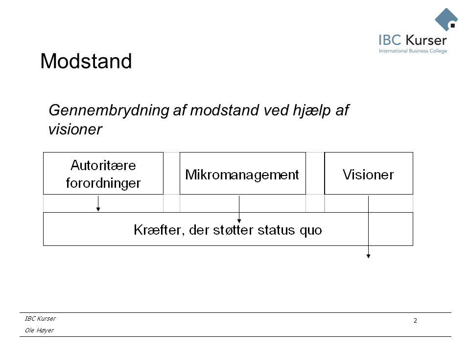 IBC Kurser Ole Høyer 2 Modstand Gennembrydning af modstand ved hjælp af visioner