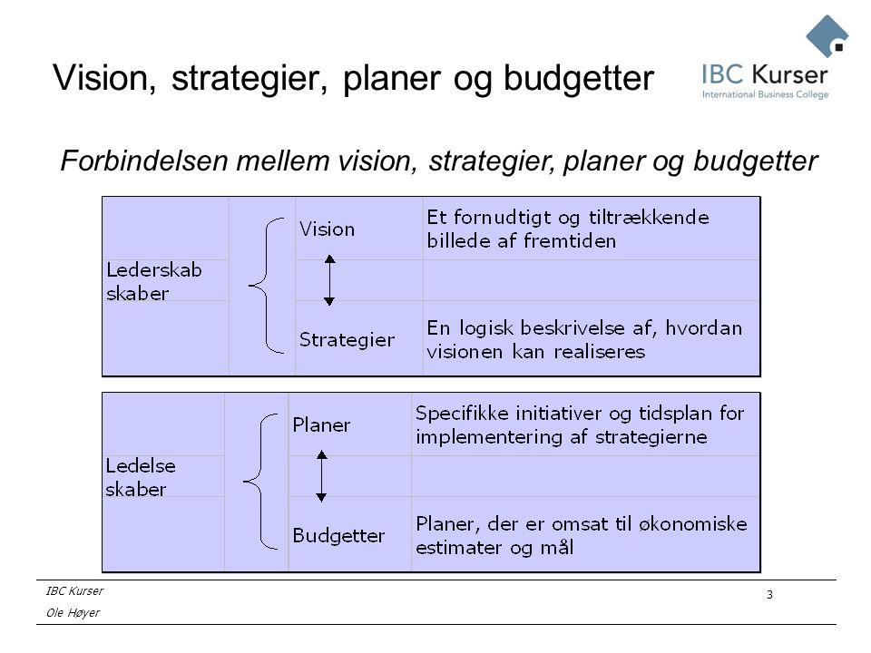 IBC Kurser Ole Høyer 3 Vision, strategier, planer og budgetter Forbindelsen mellem vision, strategier, planer og budgetter