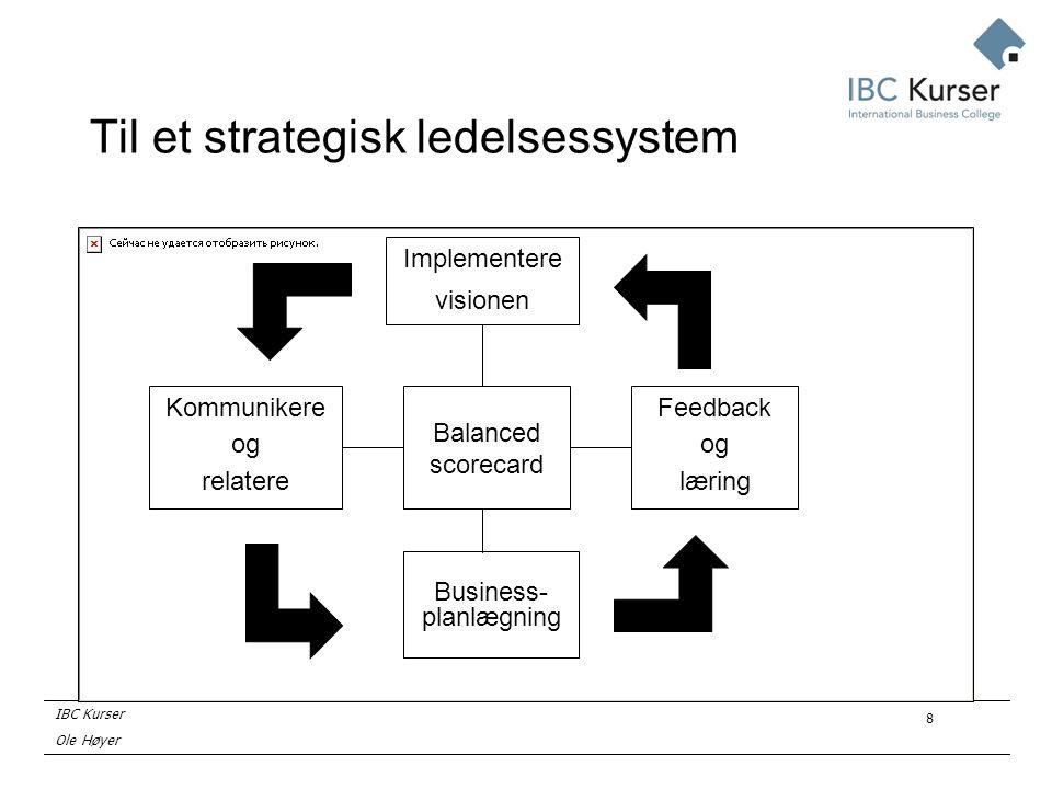 IBC Kurser Ole Høyer 8 Til et strategisk ledelsessystem Balanced scorecard Business- planlægning Implementere visionen Kommunikere og relatere Feedback og læring