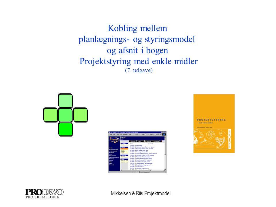 Mikkelsen & Riis Projektmodel PROJEKTMETODIK Kobling mellem planlægnings- og styringsmodel og afsnit i bogen Projektstyring med enkle midler (7.
