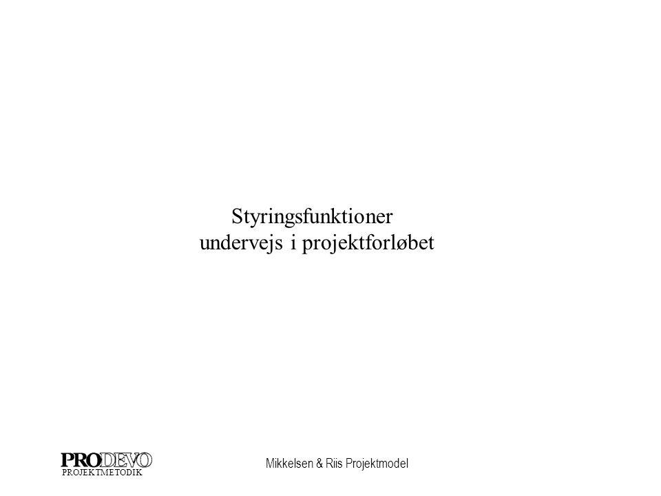 Mikkelsen & Riis Projektmodel PROJEKTMETODIK Styringsfunktioner undervejs i projektforløbet