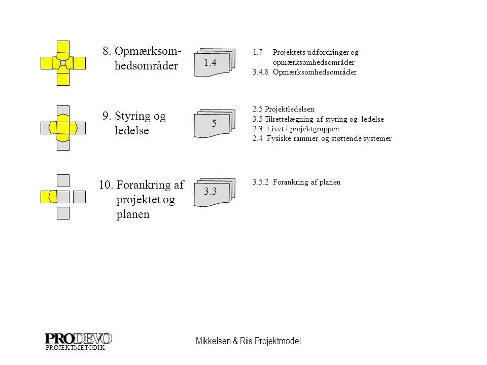 Mikkelsen & Riis Projektmodel PROJEKTMETODIK 9.Styring og ledelse 10.