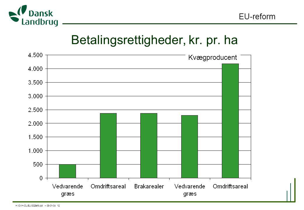 H:\OVH-DL\EU\0029sfb.ppt – 08-01-04 12 EU-reform Betalingsrettigheder, kr. pr. ha Kvægproducent