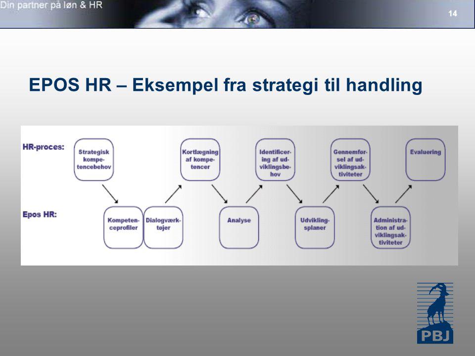 14 EPOS HR – Eksempel fra strategi til handling