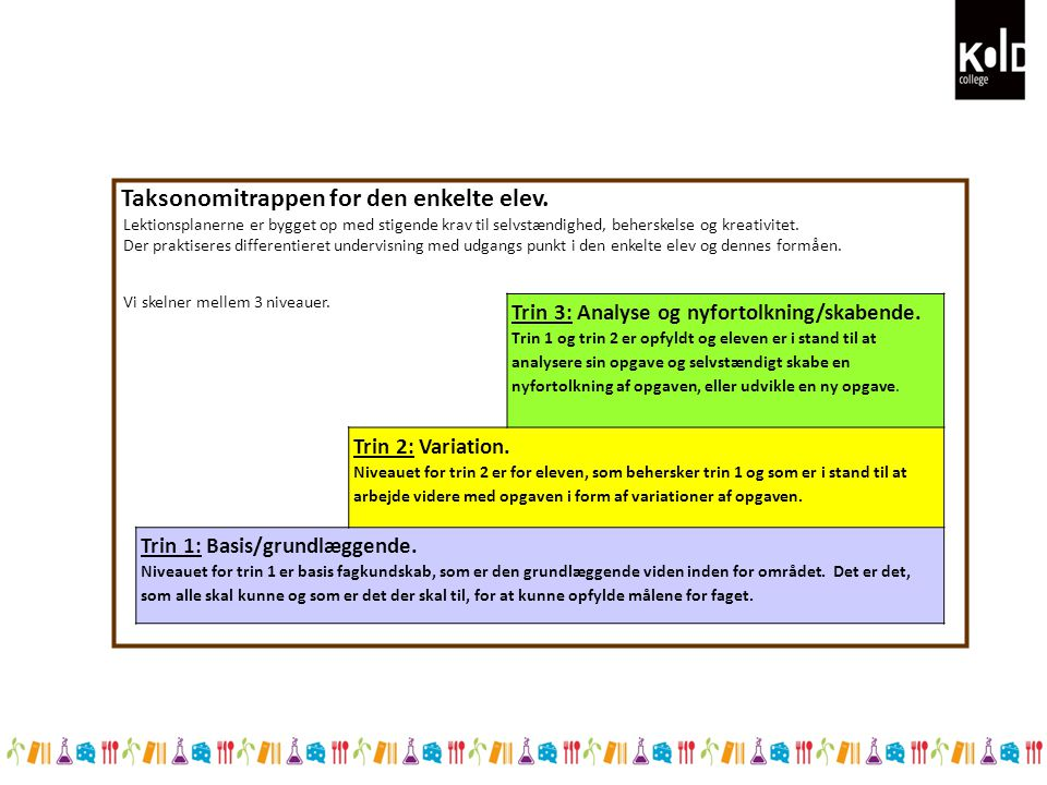 Taksonomitrappen for den enkelte elev.