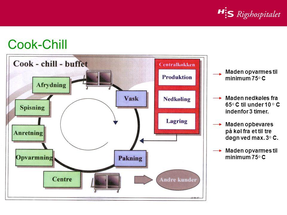 Cook-Chill Maden opbevares på køl fra et til tre døgn ved max.