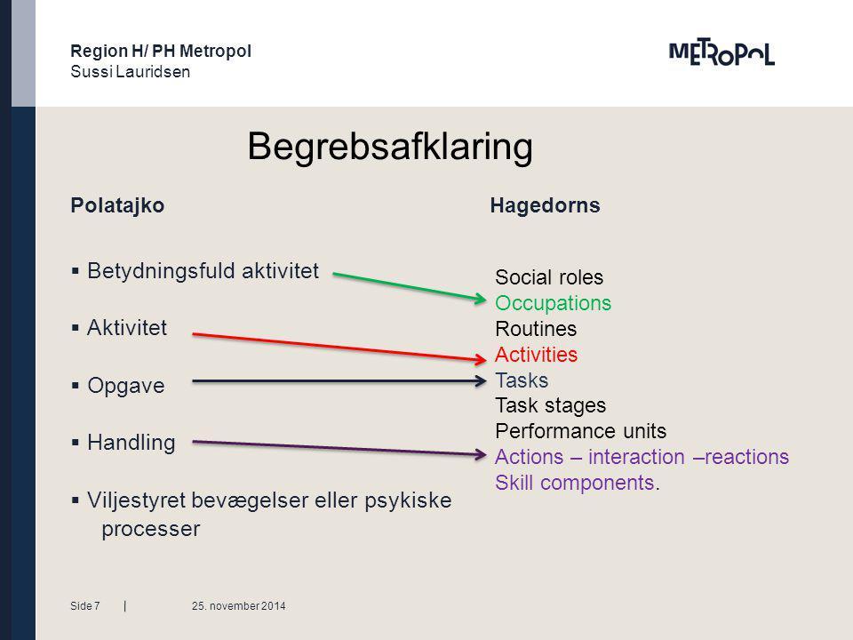 Region H/ PH Metropol Sussi Lauridsen Tekstside med bullets Niveauer ændres med forøge / mindske listeniveau Polatajko Hagedorns  Betydningsfuld aktivitet  Aktivitet  Opgave  Handling  Viljestyret bevægelser eller psykiske processer 25.