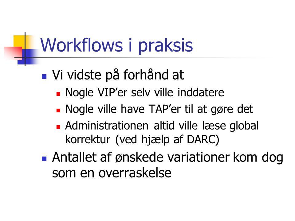 Workflows i praksis Vi vidste på forhånd at Nogle VIP'er selv ville inddatere Nogle ville have TAP'er til at gøre det Administrationen altid ville læse global korrektur (ved hjælp af DARC) Antallet af ønskede variationer kom dog som en overraskelse
