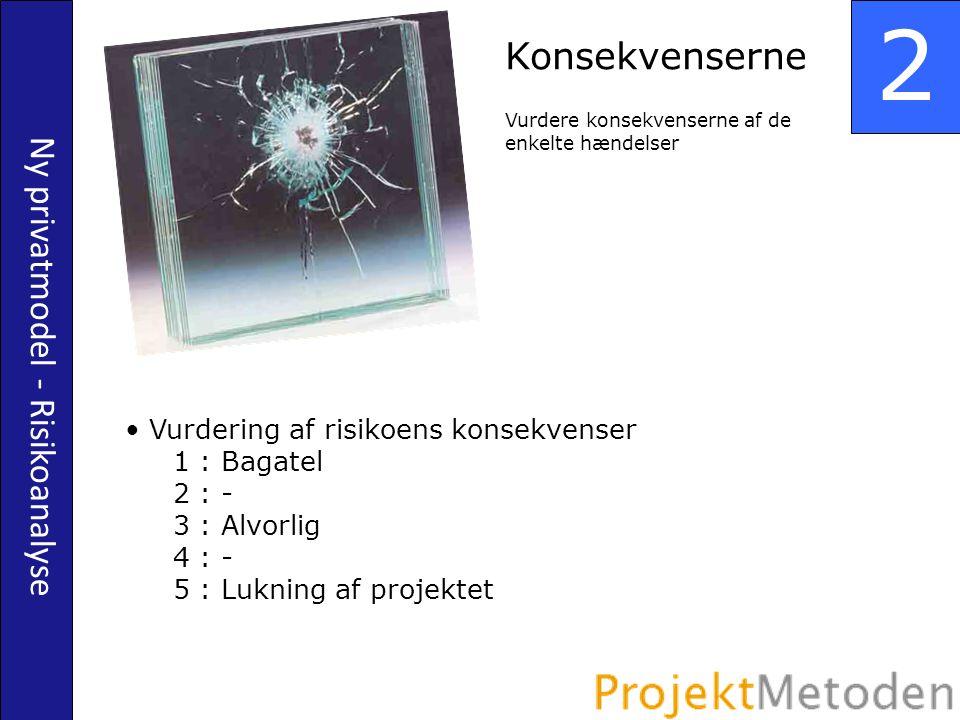 Ny privatmodel - Risikoanalyse 2 Konsekvenserne Vurdere konsekvenserne af de enkelte hændelser Vurdering af risikoens konsekvenser 1 : Bagatel 2 : - 3 : Alvorlig 4 : - 5 : Lukning af projektet