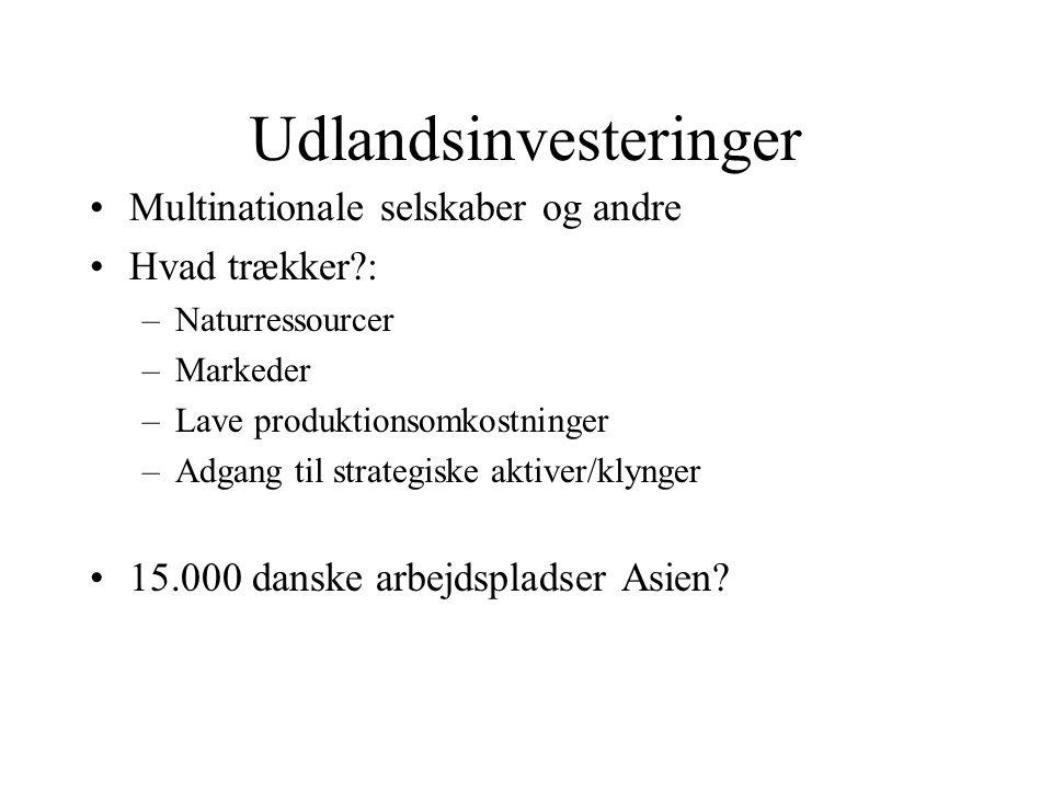 Udlandsinvesteringer Multinationale selskaber og andre Hvad trækker : –Naturressourcer –Markeder –Lave produktionsomkostninger –Adgang til strategiske aktiver/klynger 15.000 danske arbejdspladser Asien