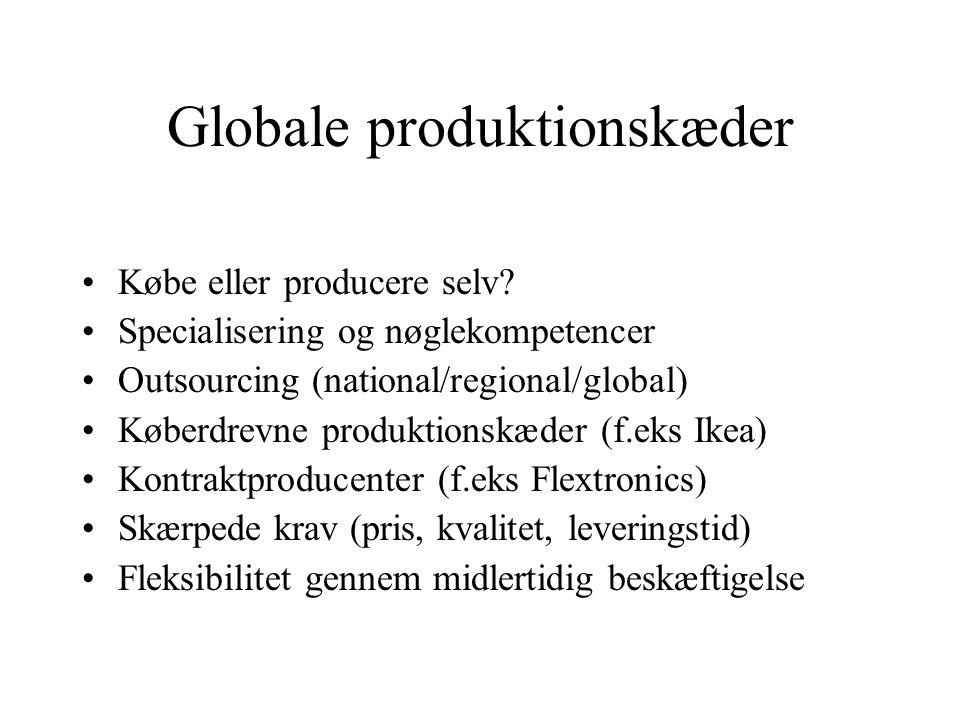 Globale produktionskæder Købe eller producere selv.