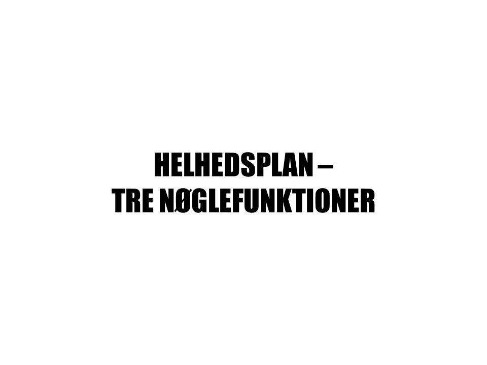 HELHEDSPLAN – TRE NØGLEFUNKTIONER