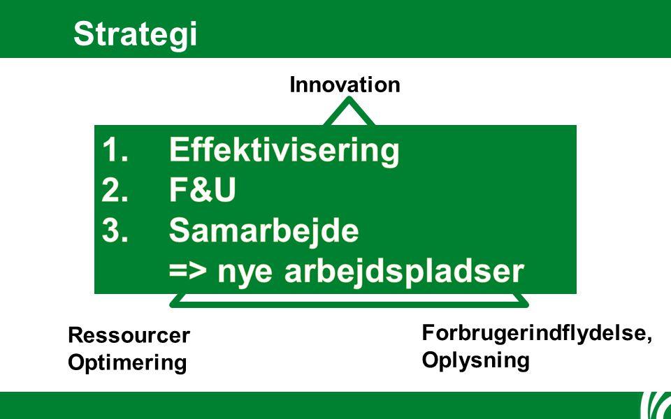 Strategi Innovation Ressourcer Optimering Forbrugerindflydelse, Oplysning Ta'r grønt Ansvar
