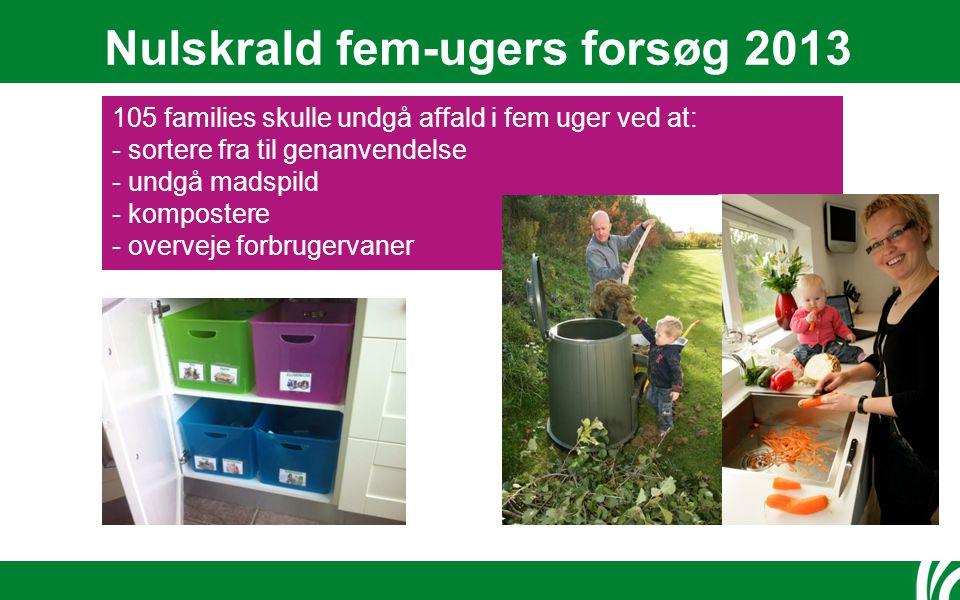 Nulskrald fem-ugers forsøg 2013 105 families skulle undgå affald i fem uger ved at: - sortere fra til genanvendelse - undgå madspild - kompostere - overveje forbrugervaner