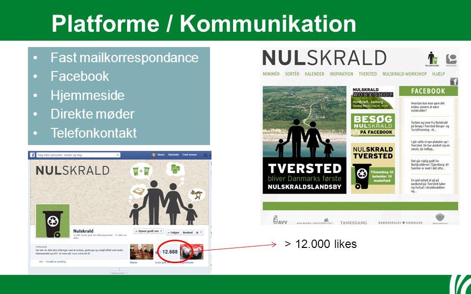 Platforme / Kommunikation Fast mailkorrespondance Facebook Hjemmeside Direkte møder Telefonkontakt > 12.000 likes