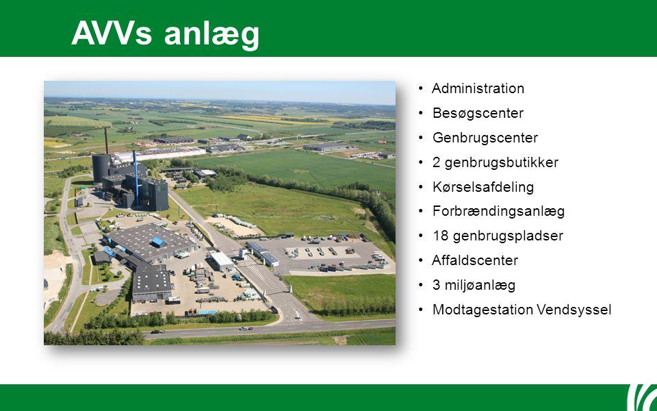 AVVs anlæg Administration Besøgscenter Genbrugscenter 2 genbrugsbutikker Kørselsafdeling Forbrændingsanlæg 18 genbrugspladser Affaldscenter 3 miljøanlæg Modtagestation Vendsyssel