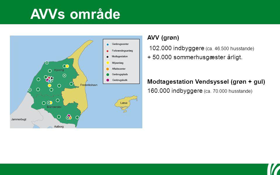 AVVs område AVV (grøn) 102.000 indbyggere (ca. 46.500 husstande) + 50.000 sommerhusgæster årligt.