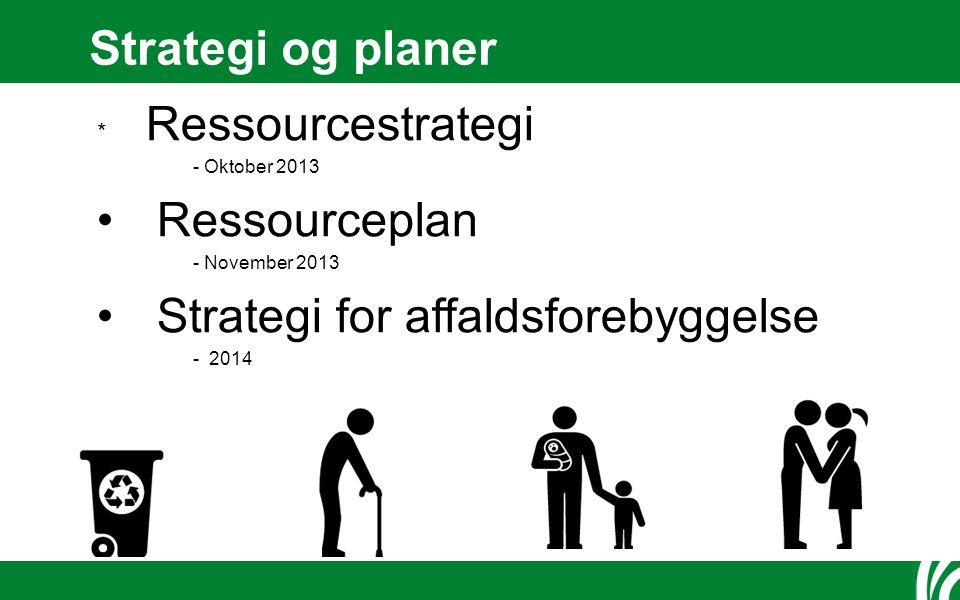Strategi og planer * Ressourcestrategi - Oktober 2013 Ressourceplan - November 2013 Strategi for affaldsforebyggelse - 2014