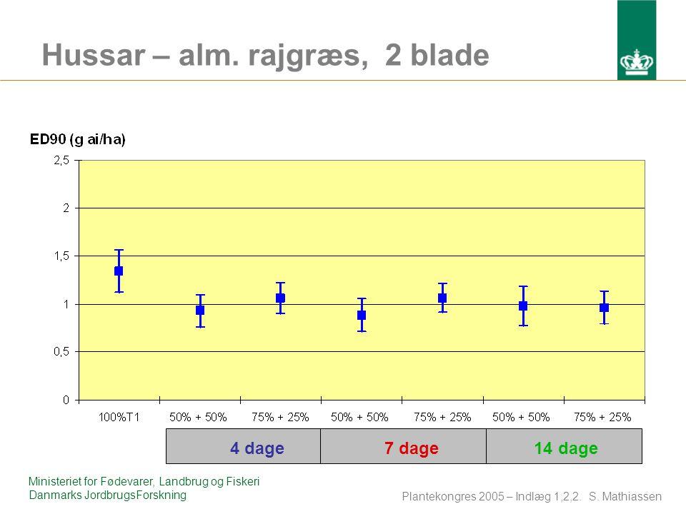 Plantekongres 2005 – Indlæg 1,2,2. S.