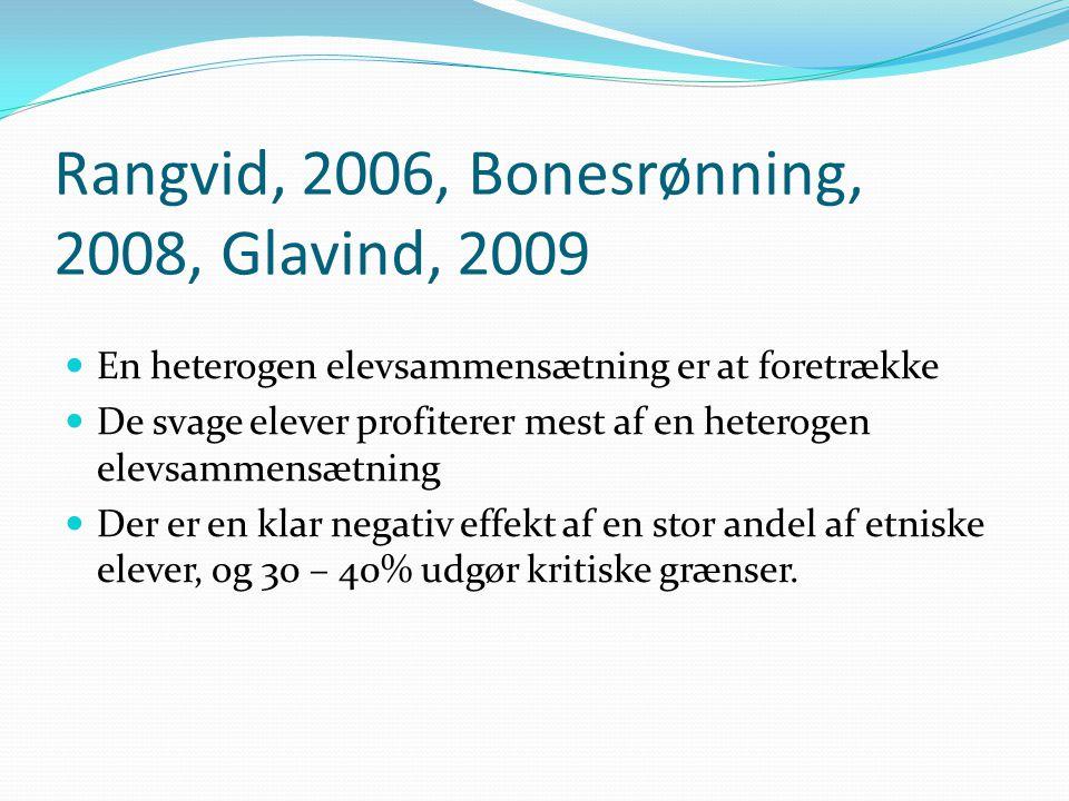 Rangvid, 2006, Bonesrønning, 2008, Glavind, 2009 En heterogen elevsammensætning er at foretrække De svage elever profiterer mest af en heterogen elevsammensætning Der er en klar negativ effekt af en stor andel af etniske elever, og 30 – 40% udgør kritiske grænser.
