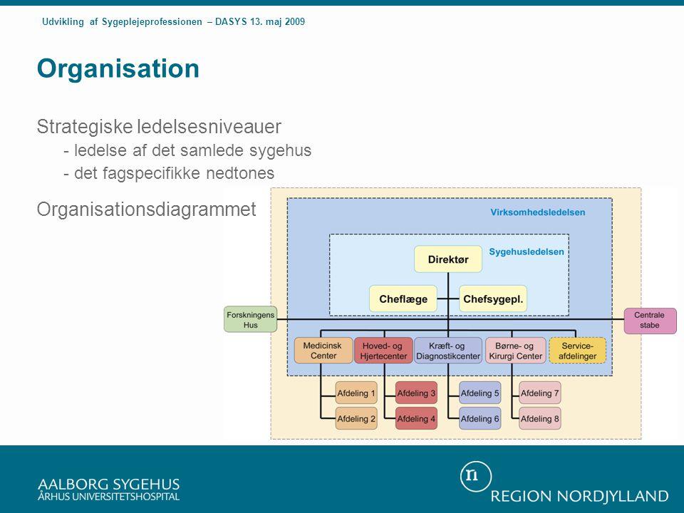 Organisation Strategiske ledelsesniveauer - ledelse af det samlede sygehus - det fagspecifikke nedtones Organisationsdiagrammet Udvikling af Sygeplejeprofessionen – DASYS 13.