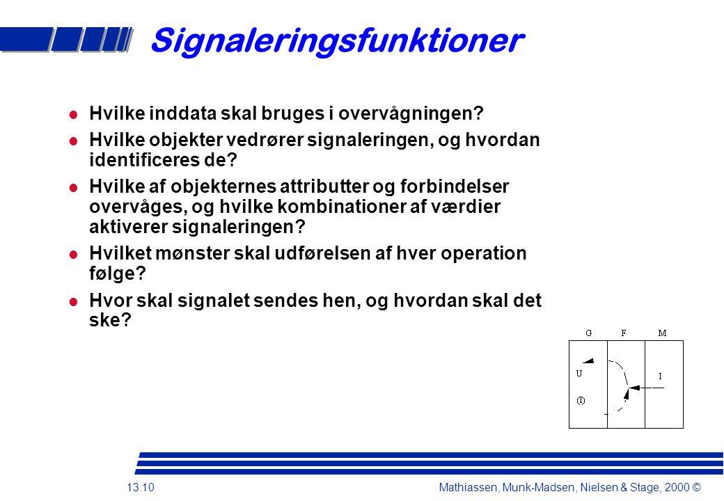 13.10 Mathiassen, Munk-Madsen, Nielsen & Stage, 2000 © Signaleringsfunktioner Hvilke inddata skal bruges i overvågningen.