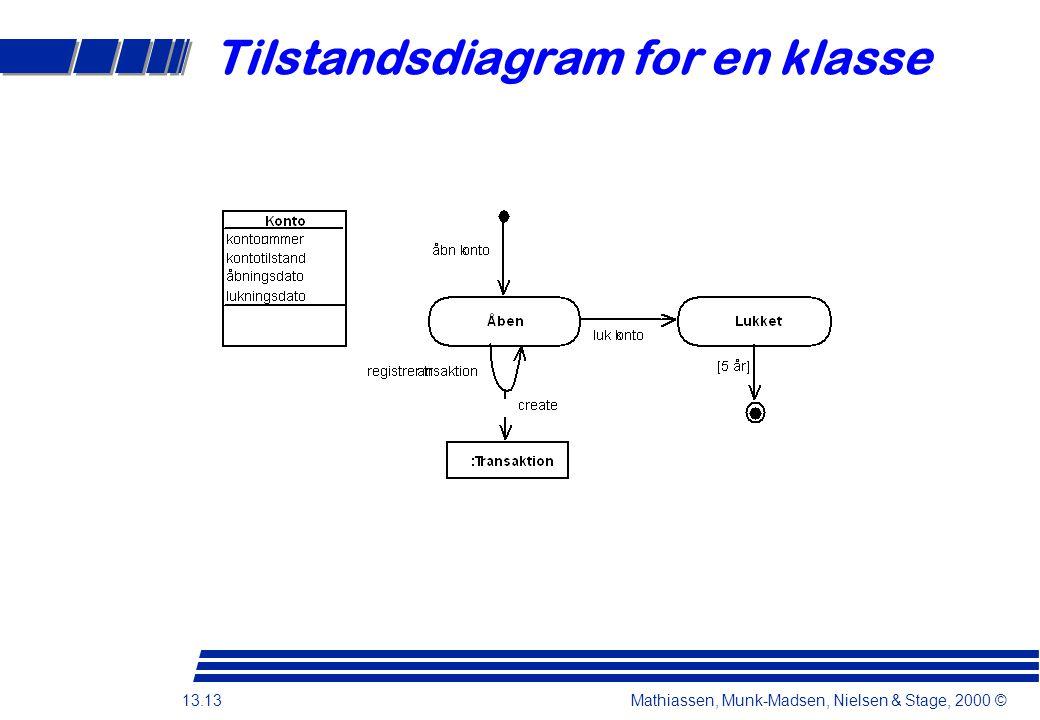 13.13 Mathiassen, Munk-Madsen, Nielsen & Stage, 2000 © Tilstandsdiagram for en klasse