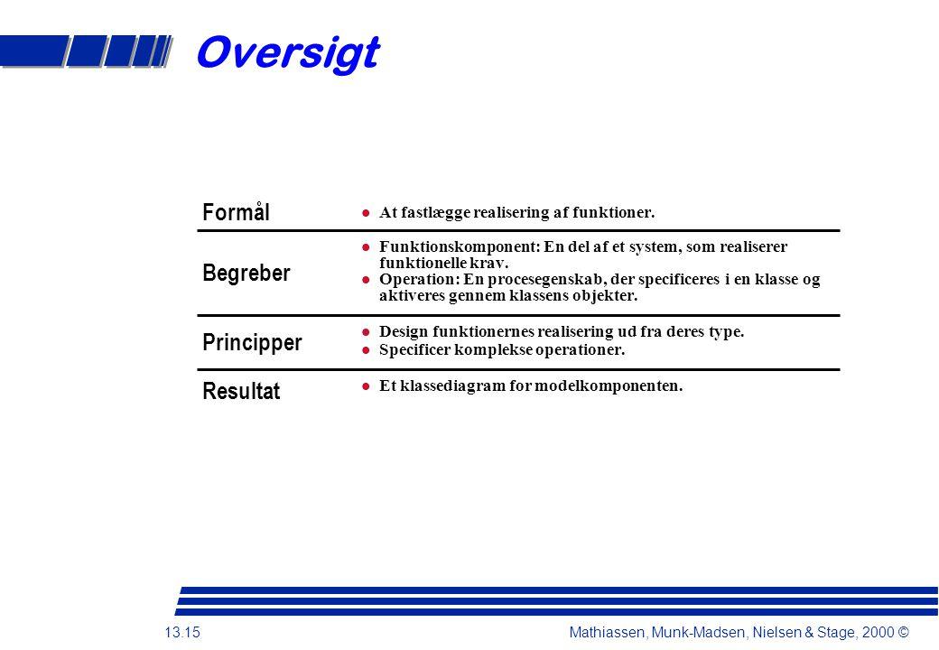 13.15 Mathiassen, Munk-Madsen, Nielsen & Stage, 2000 © Oversigt At fastlægge realisering af funktioner.
