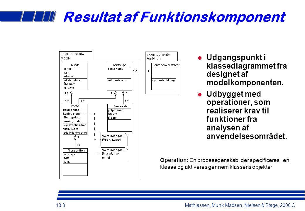 13.3 Mathiassen, Munk-Madsen, Nielsen & Stage, 2000 © Resultat af Funktionskomponent Udgangspunkt i klassediagrammet fra designet af modelkomponenten.