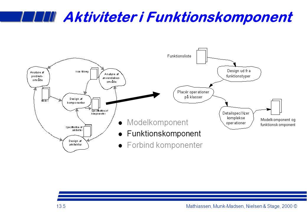 13.5 Mathiassen, Munk-Madsen, Nielsen & Stage, 2000 © Aktiviteter i Funktionskomponent l Modelkomponent l Funktionskomponent l Forbind komponenter