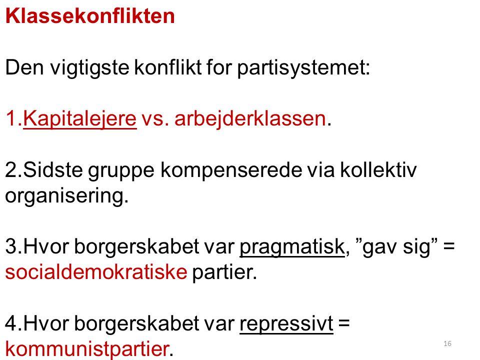 Klassekonflikten Den vigtigste konflikt for partisystemet: 1.Kapitalejere vs.
