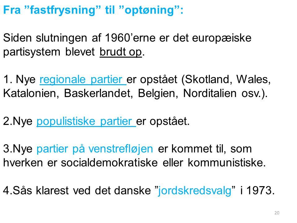 Fra fastfrysning til optøning : Siden slutningen af 1960'erne er det europæiske partisystem blevet brudt op.