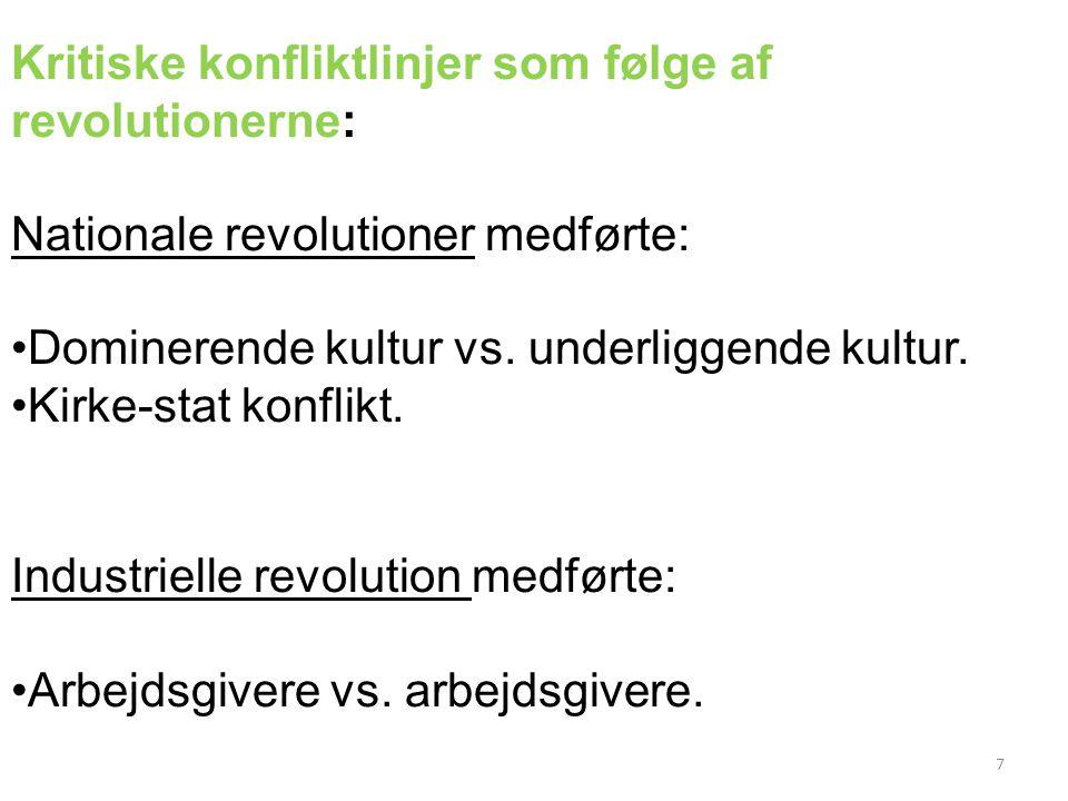 Kritiske konfliktlinjer som følge af revolutionerne: Nationale revolutioner medførte: Dominerende kultur vs.