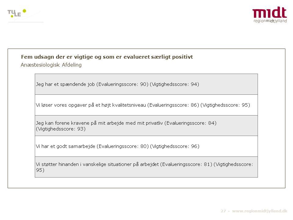 27 ▪ www.regionmidtjylland.dk Fem udsagn der er vigtige og som er evalueret særligt positivt Anæstesiologisk Afdeling